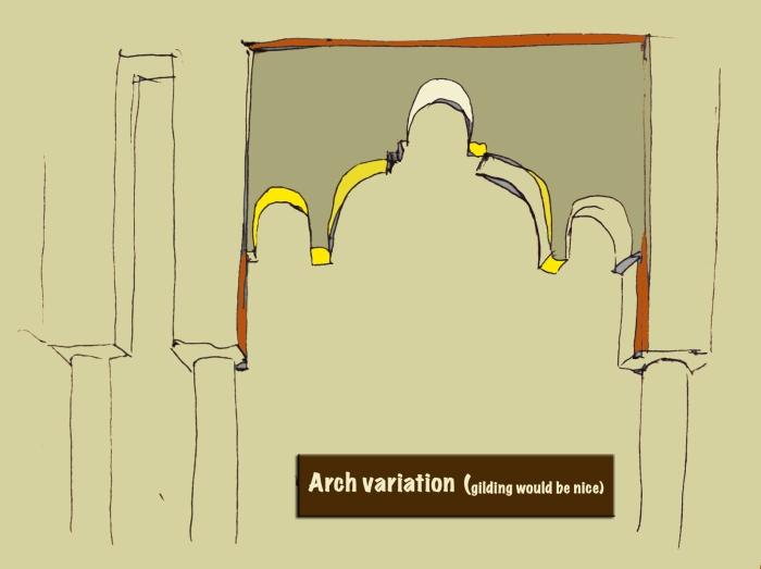 archvariation